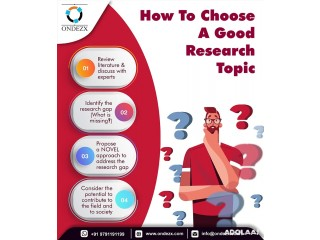Research paper writing journal publications
