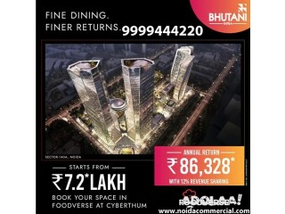 Commercial Property in Noida, Commercial Property in Noida