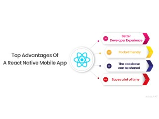 Choose React Native To Create A Strong Foundation For Your Business App