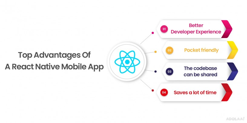 choose-react-native-to-create-a-strong-foundation-for-your-business-app-big-0
