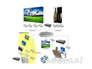 Access PCs remotely, reducing cost and time using KVM over IP with VNC support