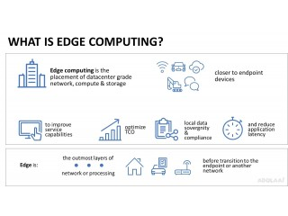 Know why edge computing is the future of cloud computing